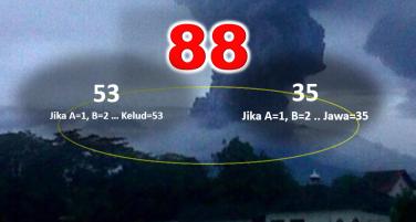 kelud_jawa_88
