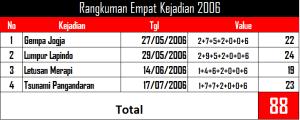 empat_200688