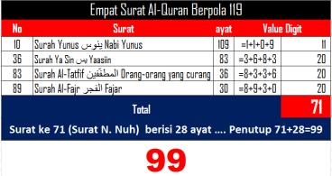 119_menjadi_99