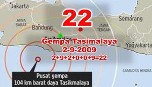 cover_gempa_tasikmalaya