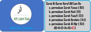 alif_lam_raa_62