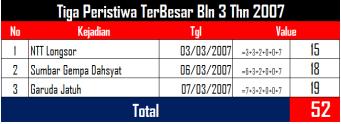 tiga_3_2007