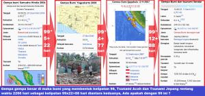 gempa_besar_dimuka_bumi_dan_simbol_99
