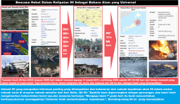 tsunami_aceh_99x5_22_gempa_yogya_99x22_88_tsunami_jepang