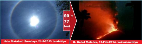 halo_matahari_sby_21_8_2013_dan_g_kelud_meletus_13_2_2014