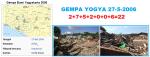 gempa_bumi_yogya_27_mei_2006_simbol_22