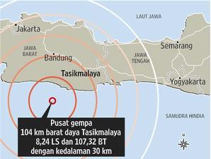 gempa_tasikmalaya_1