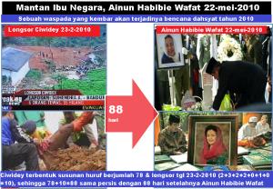 ainun_habibie_wafat_dan_longsor_ciwidey_22_mei_2010