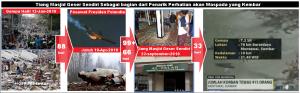 tiang_masjid_geser_sendiri_22_september_2010