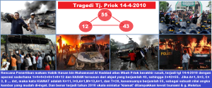 tragedi_tanjung_priok_14_4_2010_dan_tanda_kiamat_55