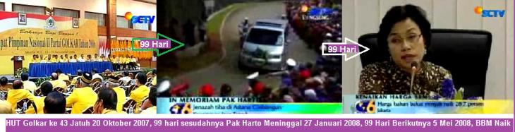 Golkar_Soeharto_Meninggal_BBM_naik