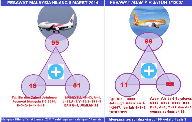 adam_air_jatuh_dan_pesawat_malaysia_jatuh_99
