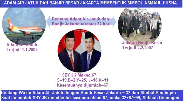 banjir_besar_jakarta_2_2_2007_dan_Adam_Air_Jatuh_1_1_2007_simbol_asmaul_husna