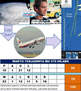 gambar_yang_dituliskan_sebelum_MH370_jatuh_memuat_waktu_terjadinya