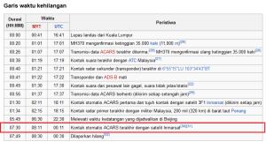 garis_Waktu_kehilangan_MH370