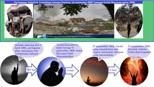 gempa_padang_30_september_2009_telah_diberi_peringatan_sebelumnya