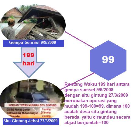 gempa_sumsel_dan_situ_gintung_membentuk_99