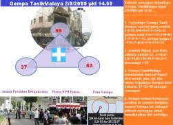 gempa_tasikmalaya_2_9_2009_dan_asmaul_husna