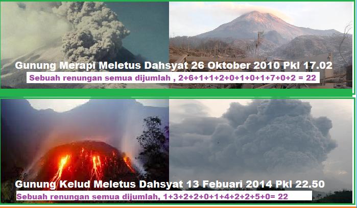 Gunung Merapi - Wikipedia Bahasa Melayu, ensiklopedia bebas