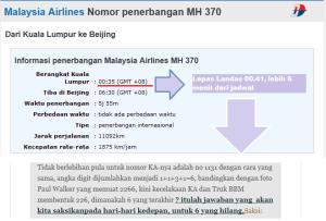 jadwal_penerbangan_MH_370