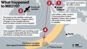 MH360-flight-satellite-