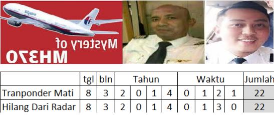 misteri_mh370_pesawat_hilang