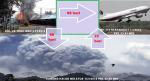 rangkaian_peristiwa_yang_menarik_perhatian_berhari_hari_KRL_vs_BBM_KELUD_MELETUS_MH70_hilang