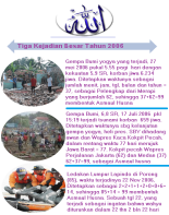 tiga_bencana_besar_2006_gempa_yogya_tsunami_pangandaran_ledakan_lapindo