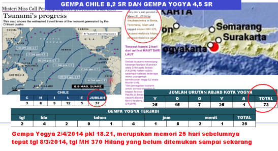 gempa_yogya_dan_gempa_chile