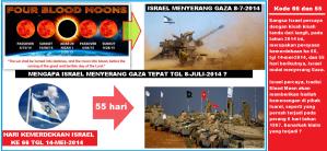 perang_israel_gaza_kode_66_dan_55