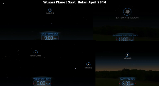 Situasi Planet Saat  Bulan April 2014