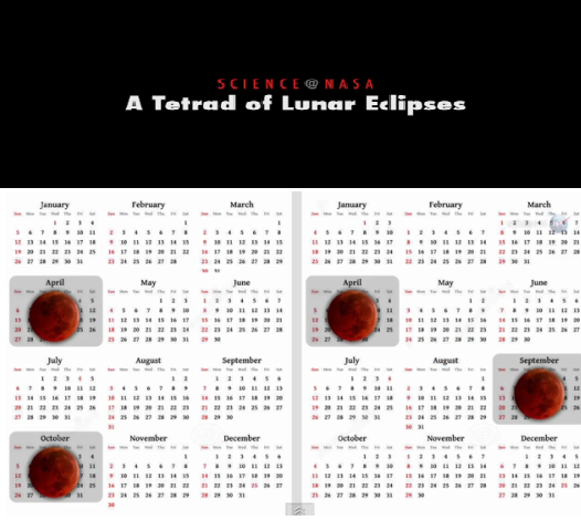 tetrad_of_lunar_eclipse