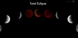 total_clipse