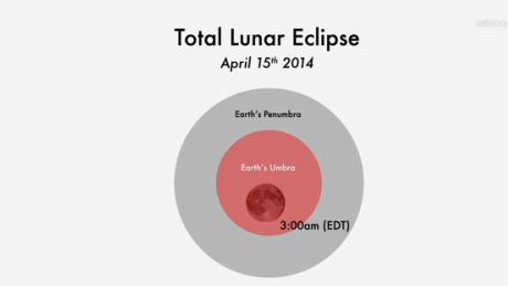 total_lunar_tetrad_15_april_2014