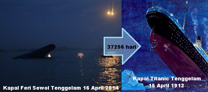 Misteri Dan Tragedi Kapal Ferry Korea Tenggelam Fenomena Alam