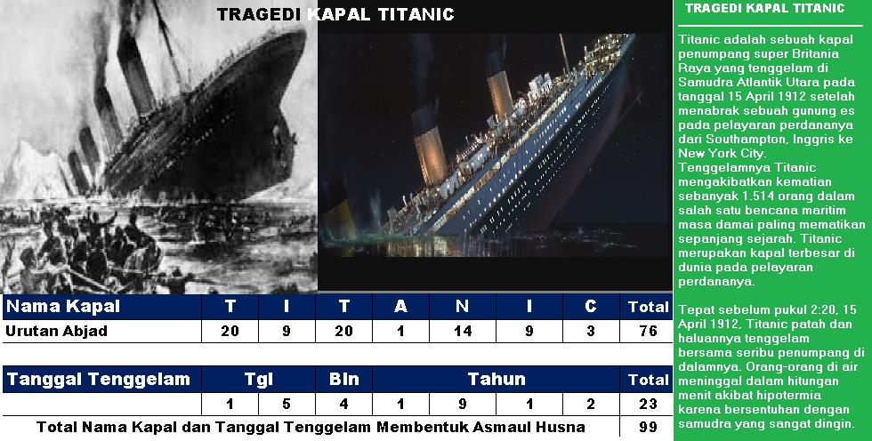 Kapal Ferry Korea Tenggelam Rentang 37256 Hari Kapalanic