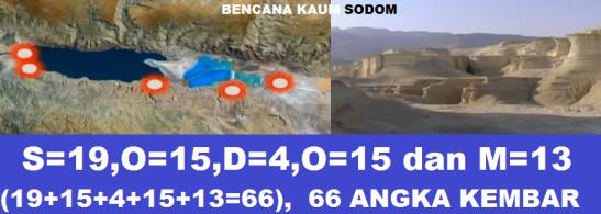 bencana kaum sodom_66