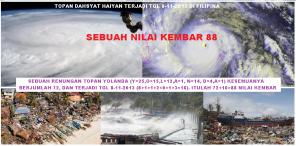 topan_haiyan_8_11_2013_memuat_nilai_kembar