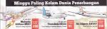 minggu_paling_kelam_dunia_penerbangan_2014