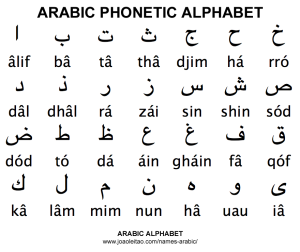 arabic-alphabet-phonetic