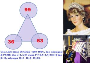 lady_diana_membentuk_simbol_99