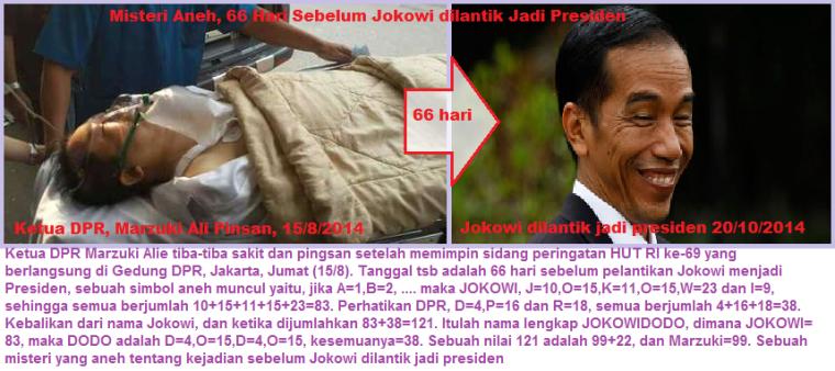 misteri_aneh_sebelum_jokowi_jadi_presiden