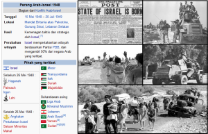 perang_arab_israel_1948_