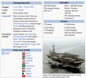 perang_arab_israel_enam_hari_1967