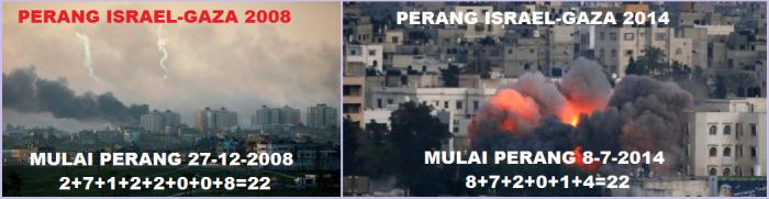 perang_israel_gaza_tanda_2008_dan_2014