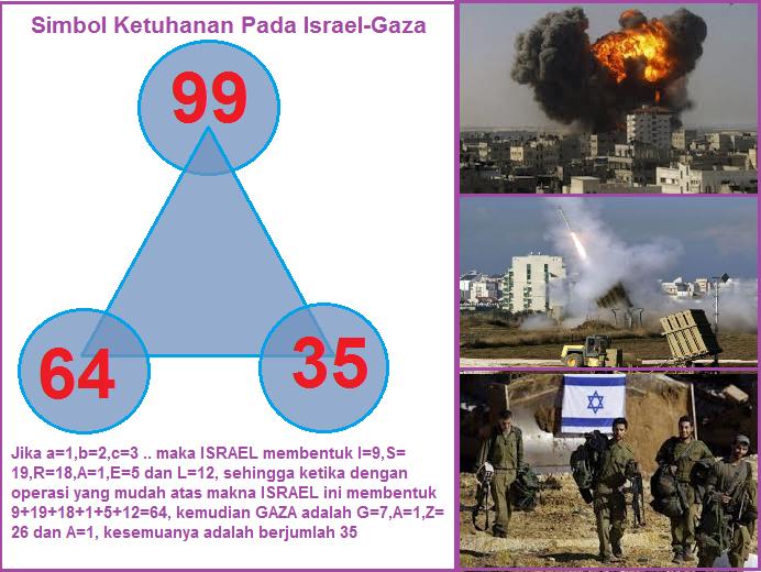 simbol_ketuhanan_pada_israel_gaza