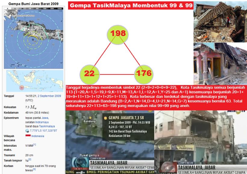 gempa_tasik_malaya_membentuk_99_99