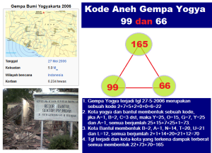 kode_aneh_gempa_yogya_99_dan_66