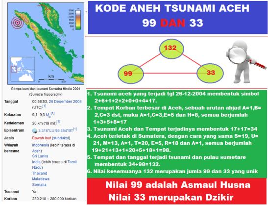 kode_aneh_tsunami_aceh_99_dan_33