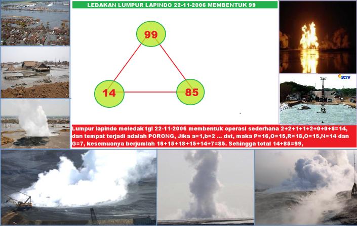 ledakan_lumpur_lapindo_22_11_2006_membentuk_99